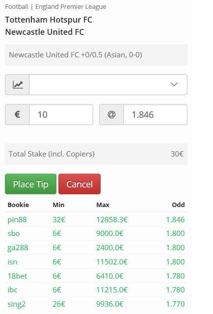 betting blogabet predictions